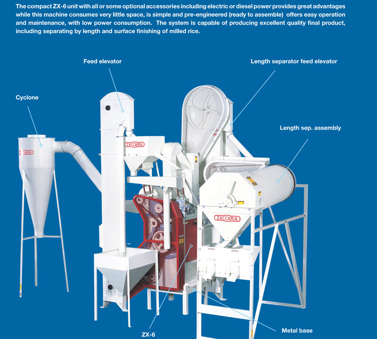 Zaccaria ZX-6 Small Farm Rice Mill Makes Sense